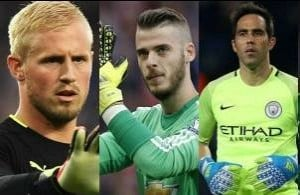 FIFA 2018: Best goalkeepers in the tournament!